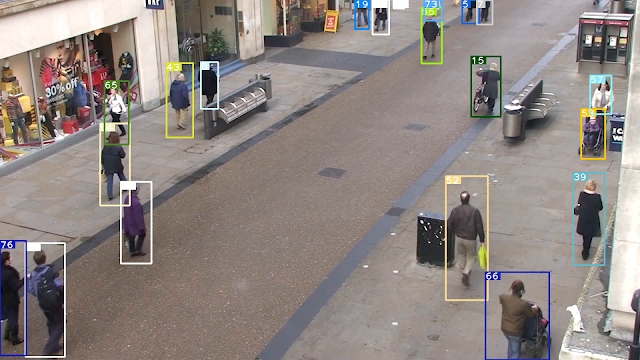 Realtime object tracking
