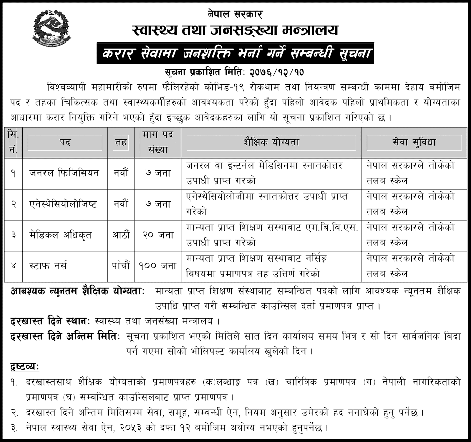 Government of Nepal Vacancies for Doctors and Health Workers