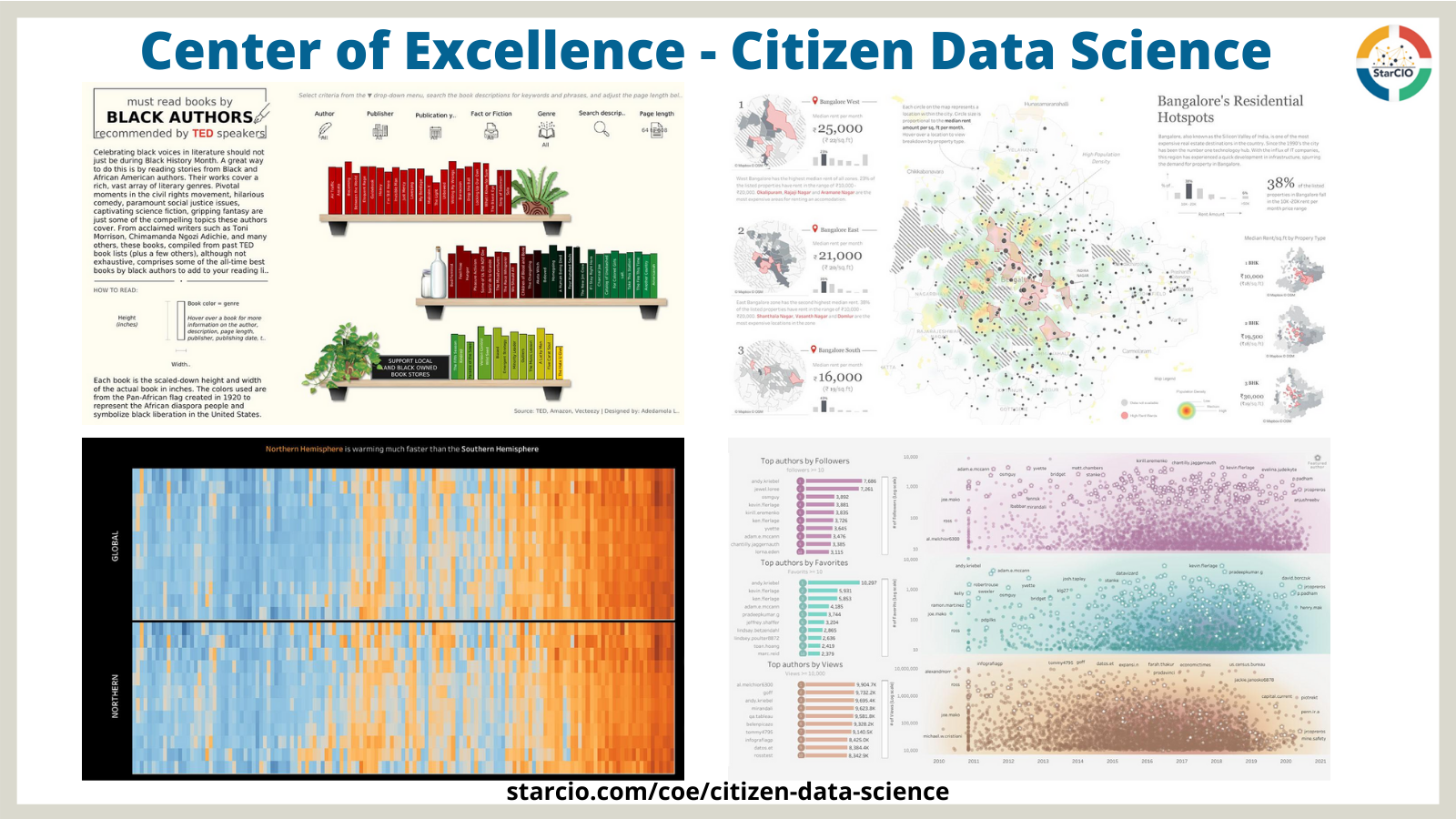 Citizen Data Science CoE by StarCIO and Isaac Sacolick