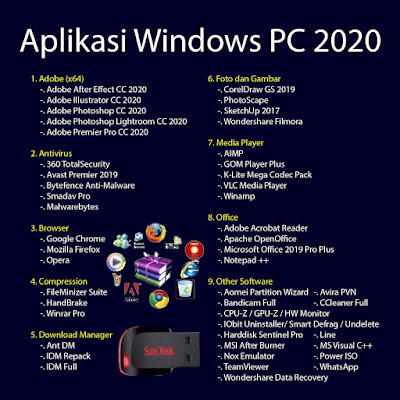 Aplikasi Windows Komputer Laptop 2020