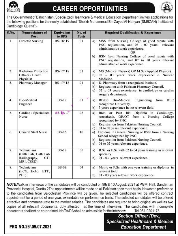 Latest Jobs in Health Department Balochistan 2021