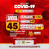 Jaguarari registra 12 novos casos de coronavírus nesta quinta-feira (13)