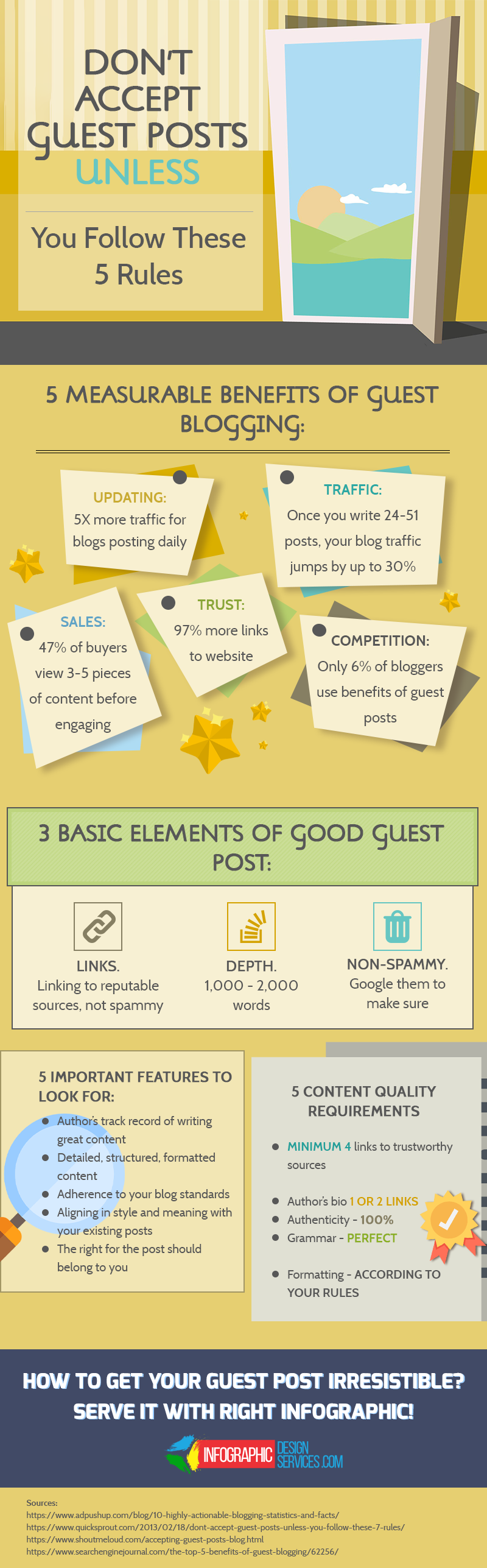 Don't Accept Guest Posts Unless You Follow These 5 Rules