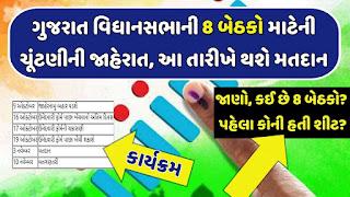 ગુજરાત વિધાનસભાની ચૂંટણી રિઝલ્ટ