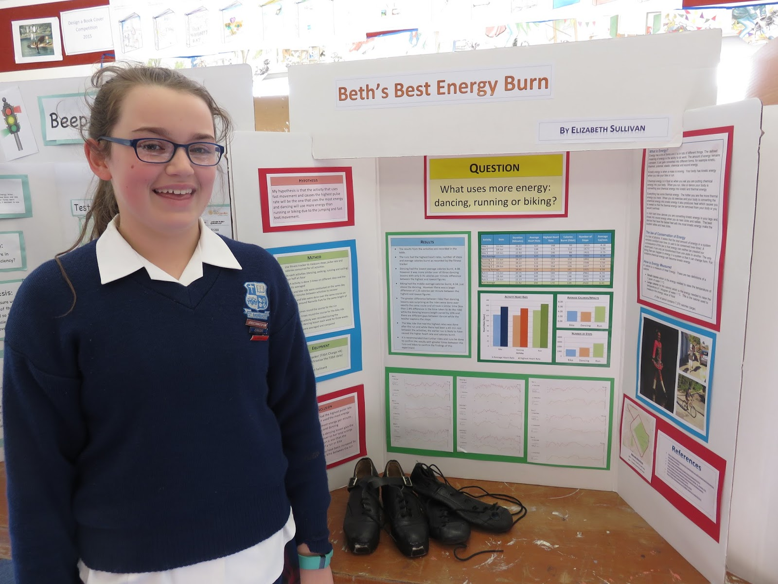 Niwa science fair prizes