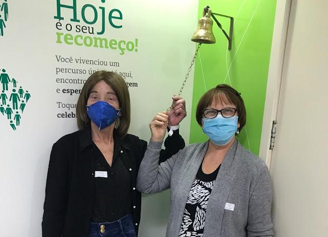 Pacientes oncológicas Hospital Unimed Petrópolis
