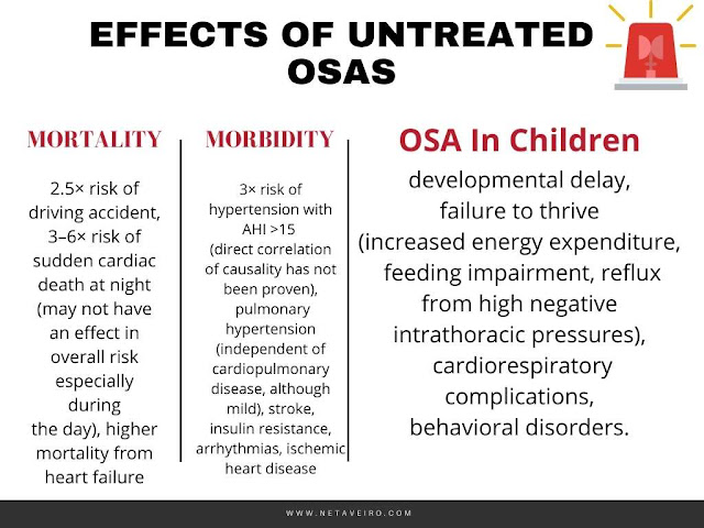 Effects of Untreated OSAS