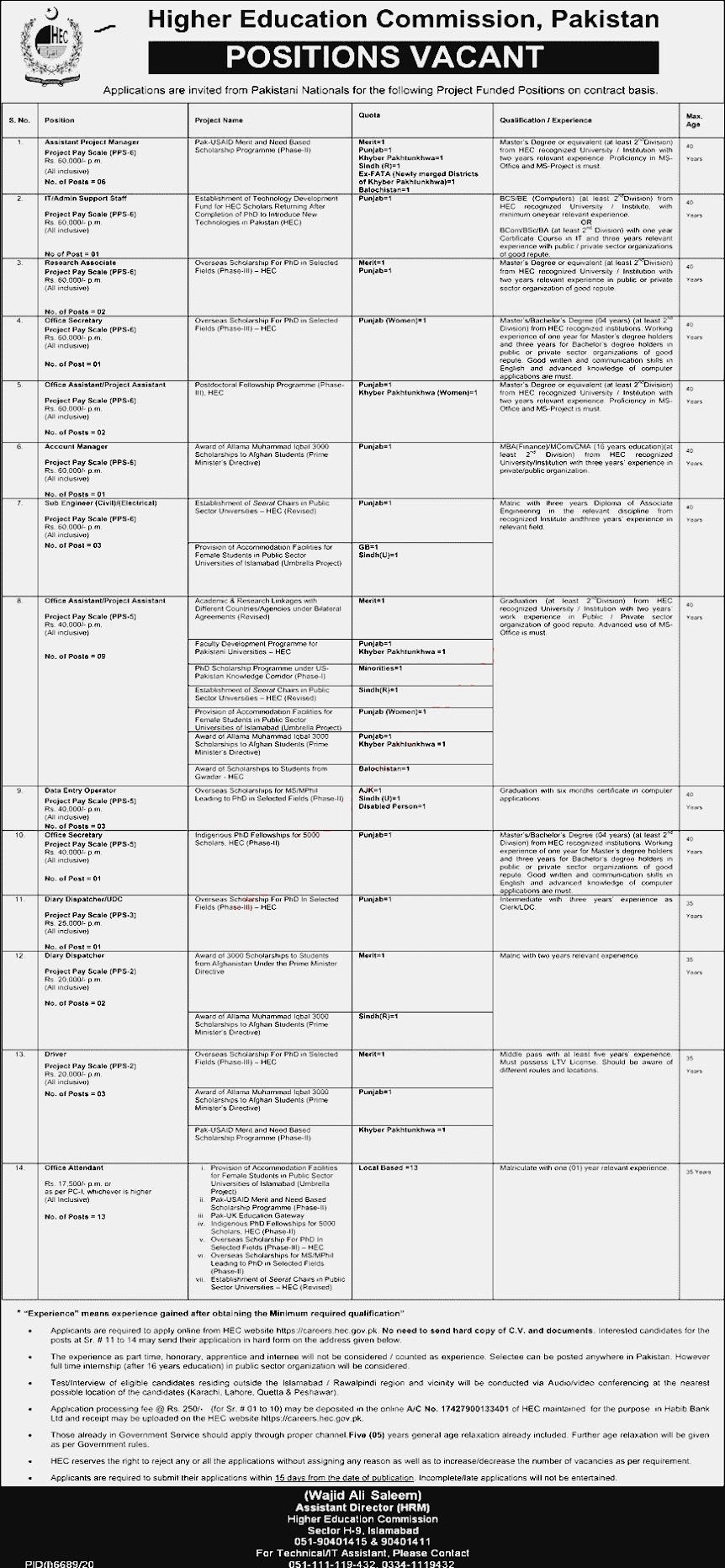 Latest Jobs in Higher Education Commission  HEC June 2021