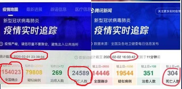Wuhan Virus Deaths