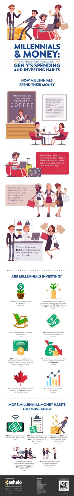 Millennials and Money: What the Numbers Reveal About Gen Y's Spending and Investing Habits #infographic