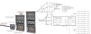 Formulario | Cálculos Eléctricos