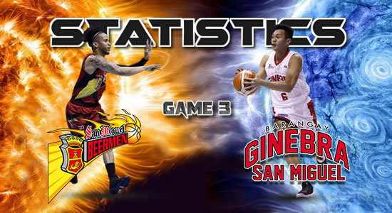 List of Game 3 Stats SEMIS - Ginebra vs SMB 2018 PBA Philippine Cup