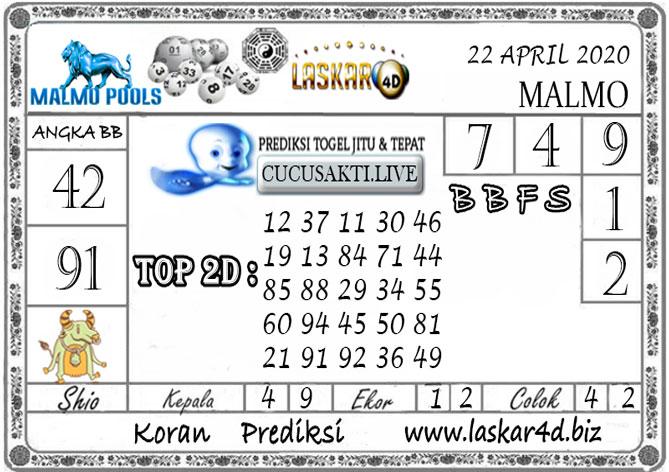 Prediksi Togel MALMO LASKAR4D 22 APRIL 2020