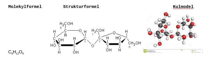 strösocker kemisk formel