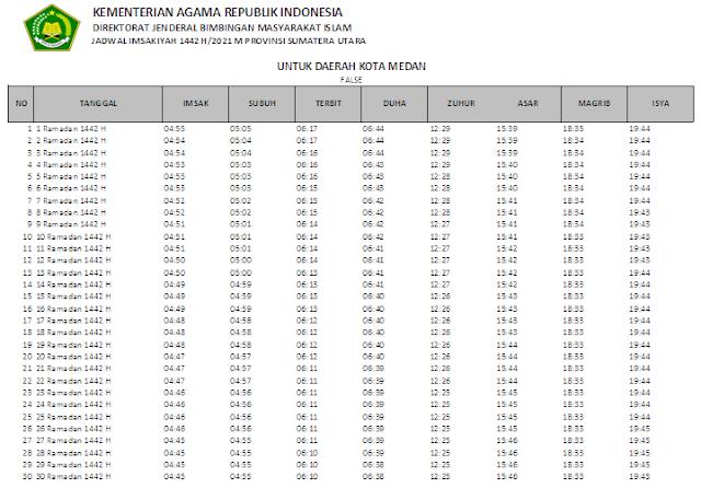 Jadwal Imsakiyah Ramadhan 1442 H Kota Medan, Sumatera Utara
