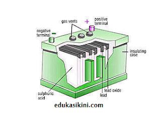 komponen baterai basah