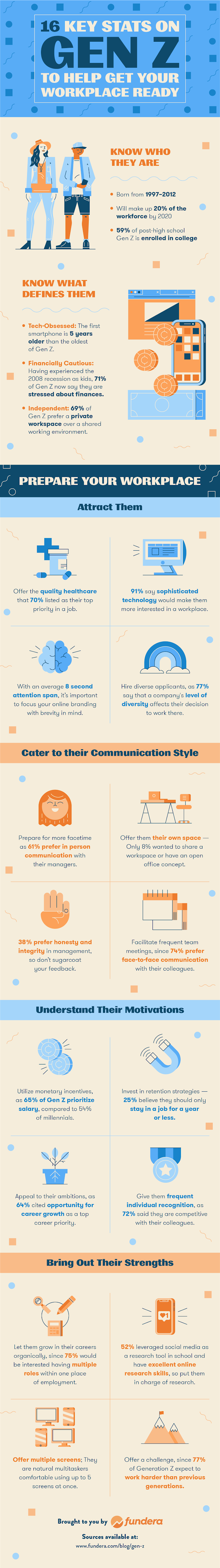 16 Key Stats of Gen Z to Get Your Workplace Ready  #infographic