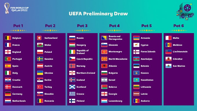 UEFA preliminary draw for the FIFA World Cup 2022  held in Zurich on 7 December at 18:00 CET