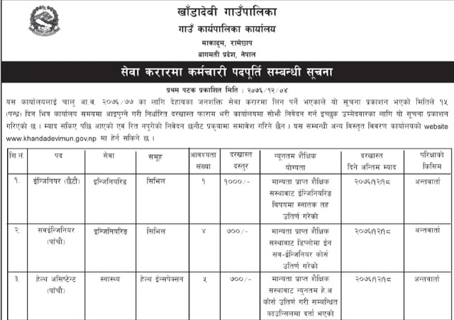 Health Assistant,AHW,ANM jobs opend in Bagmati Province 2076
