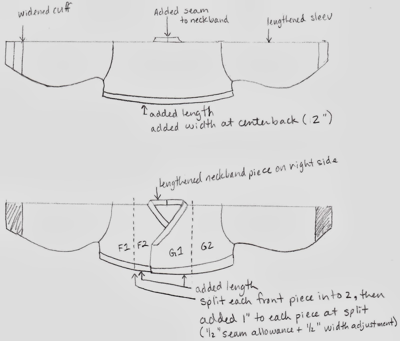 So Steady As She Sews Hanbok Traditional Korean Womens Dress How To Diagram Of Tie Shoes A Second Mockup Was Cut Taking The Above Modifications Into Account Having Already Established Assembly And Finishing My Focus For This Step