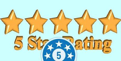 Đánh giá bài viết với Star ratings cho blogspot