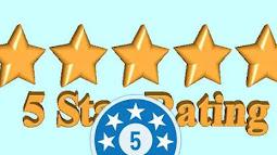 Thêm đánh giá bài viết với Star ratings cho blogspot
