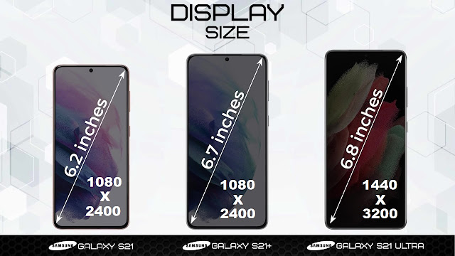 Samsung Galaxy S21 vs Galaxy S21+ vs Galaxy S21 Ultra Display