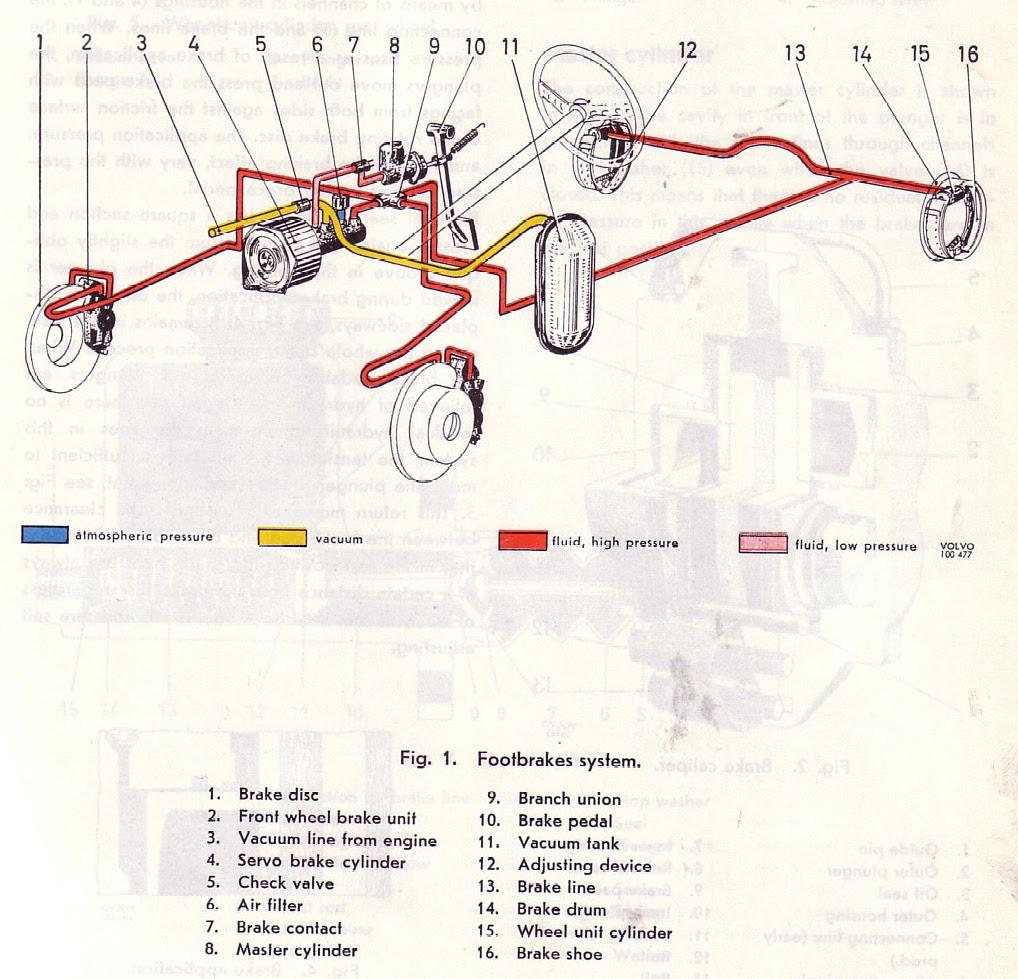 [WRG2562] Volvo Brakes Diagram