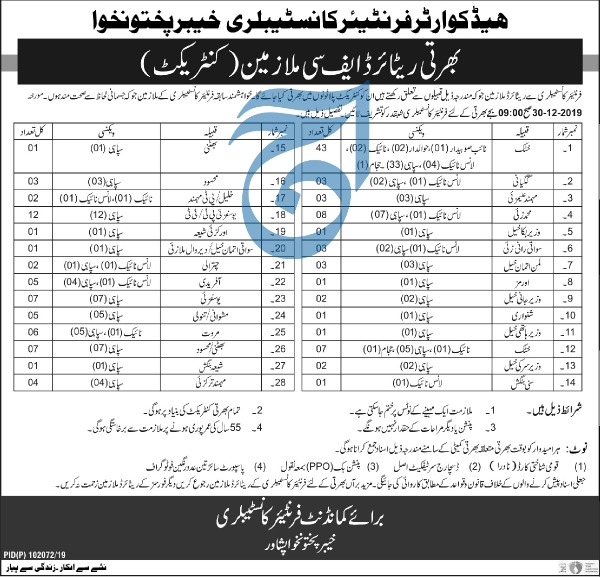 Jobs in Frontier Constabulary FC Khyber Pakhtunkhwa 2019