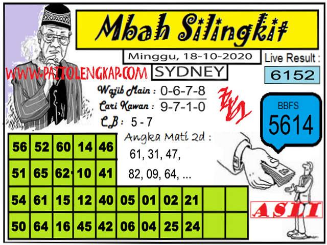 Kode syair Sydney Minggu 18 Oktober 2020 139