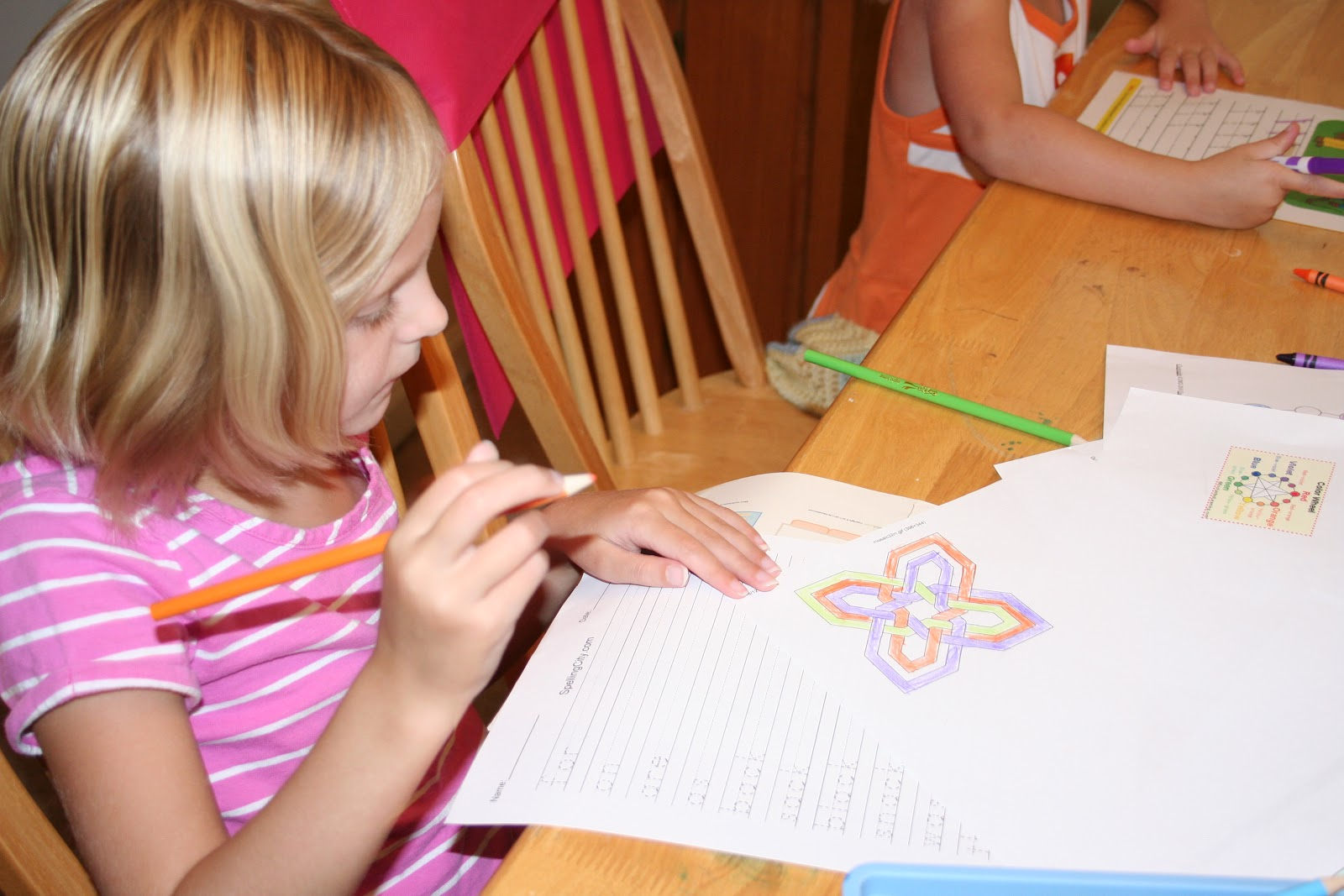 Chronicles Of Homeschooling