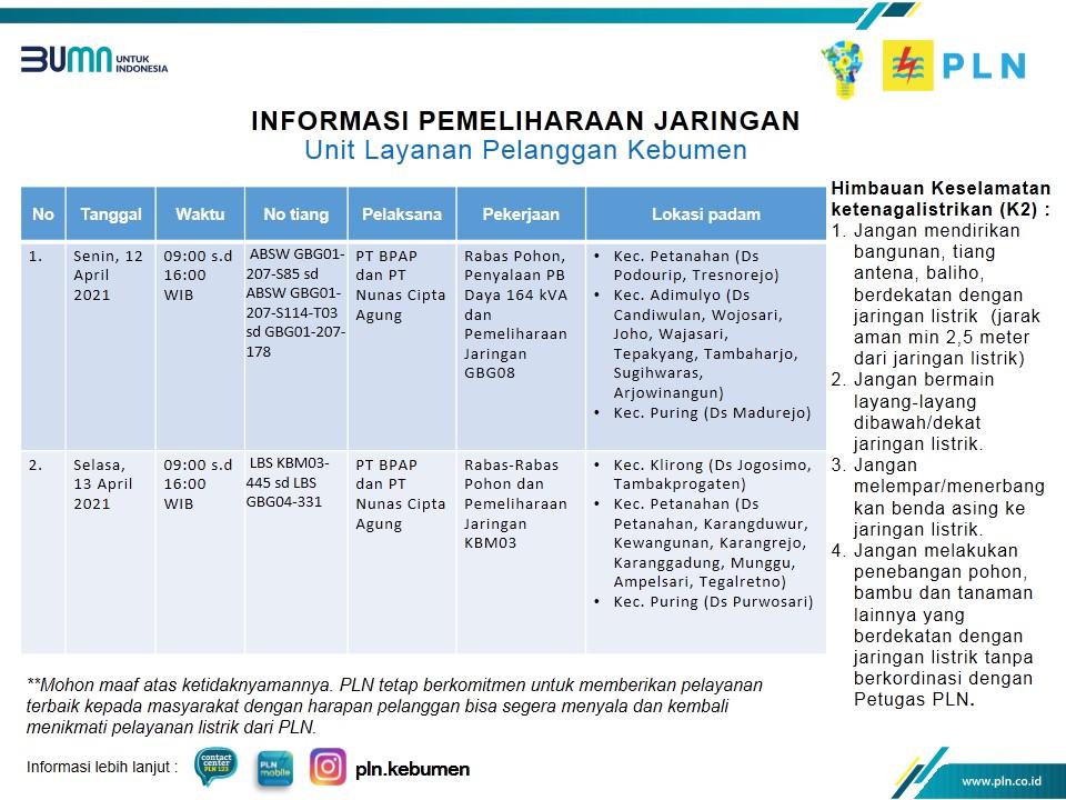 Berikut Jadwal Pemadaman Listrik di Kebumen Senin 12 April 2021