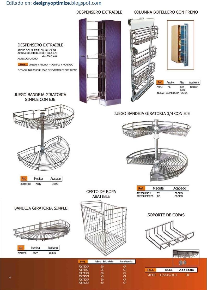 Dise o de muebles madera herrajes y accesorios para muebles de cocina fotos modelos - Accesorios de cocina de diseno ...