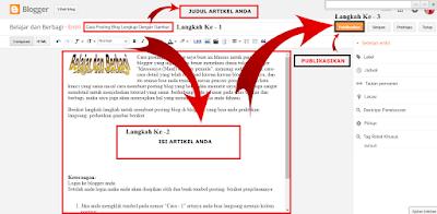 Langkah-Langkah Posting Artikel