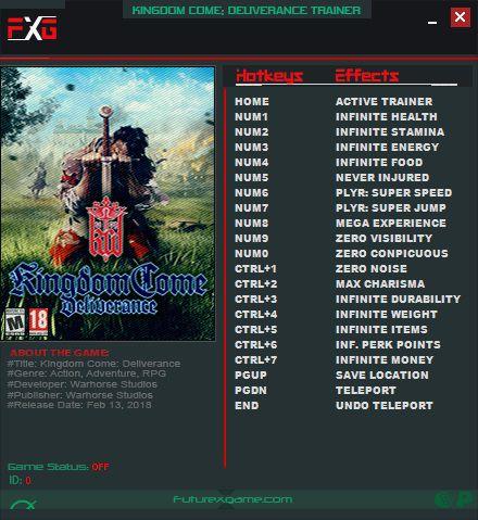 Cheat dan Save Game Kingdom Come: Deliverance PC
