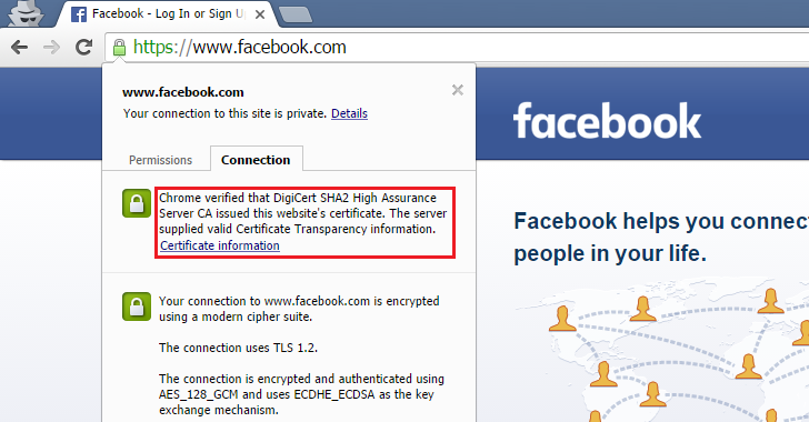 Facebook-Certificate-Transparency-Monitoring-Service