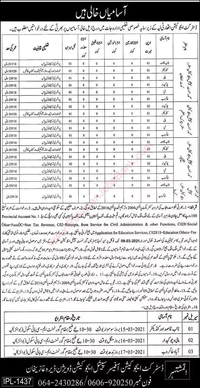 Latest Jobs in Pakistan in Special Education Department Dera Ghazi Khan Jobs 2021