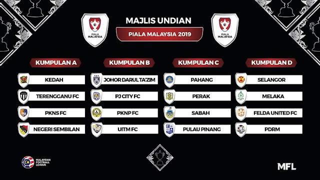 Piala Malaysia 2019 Carta Keputusan Kedudukan Terkini