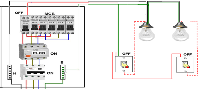 سلسلة دروس اكتشاف وتتبع الأعطال الكهربائية فى المنزل وإصلاحها (الجزء الثانى)