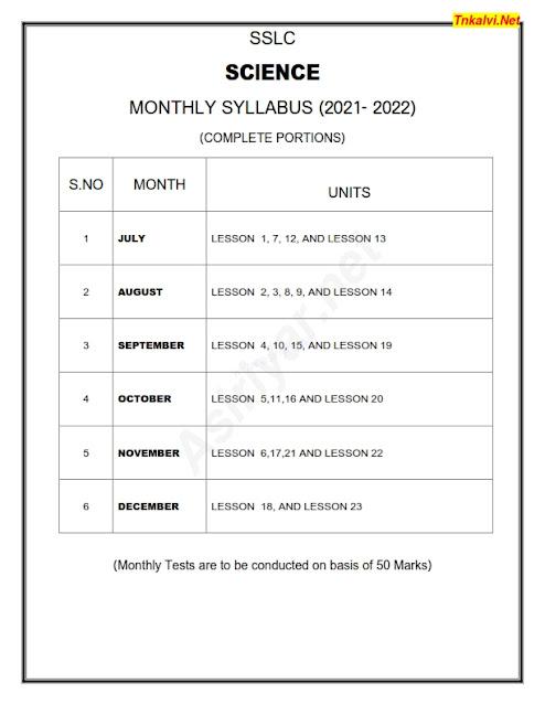 Monthly%2Bsyllabus%2BSSLC-2021-22_004