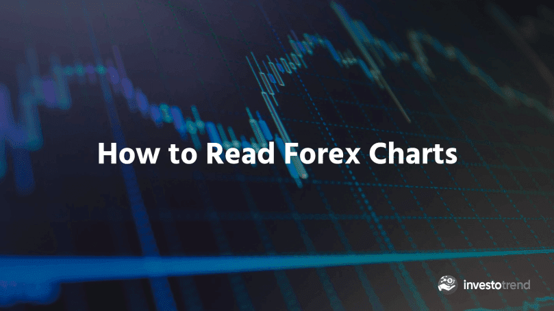 How To Read Forex Chart Properly