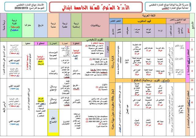 المخطط السنوي للسنة الخامسة ابتدائي الجيل الثاني لجميع المواد