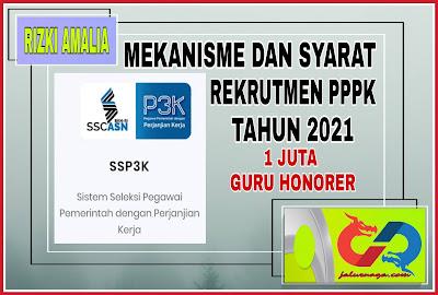 Mekanisme dan Syarat Rekrutmen Pendaftar PPPK Tahun 2021