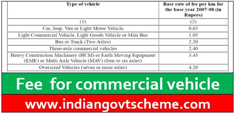 Fee  for commercial vehicle