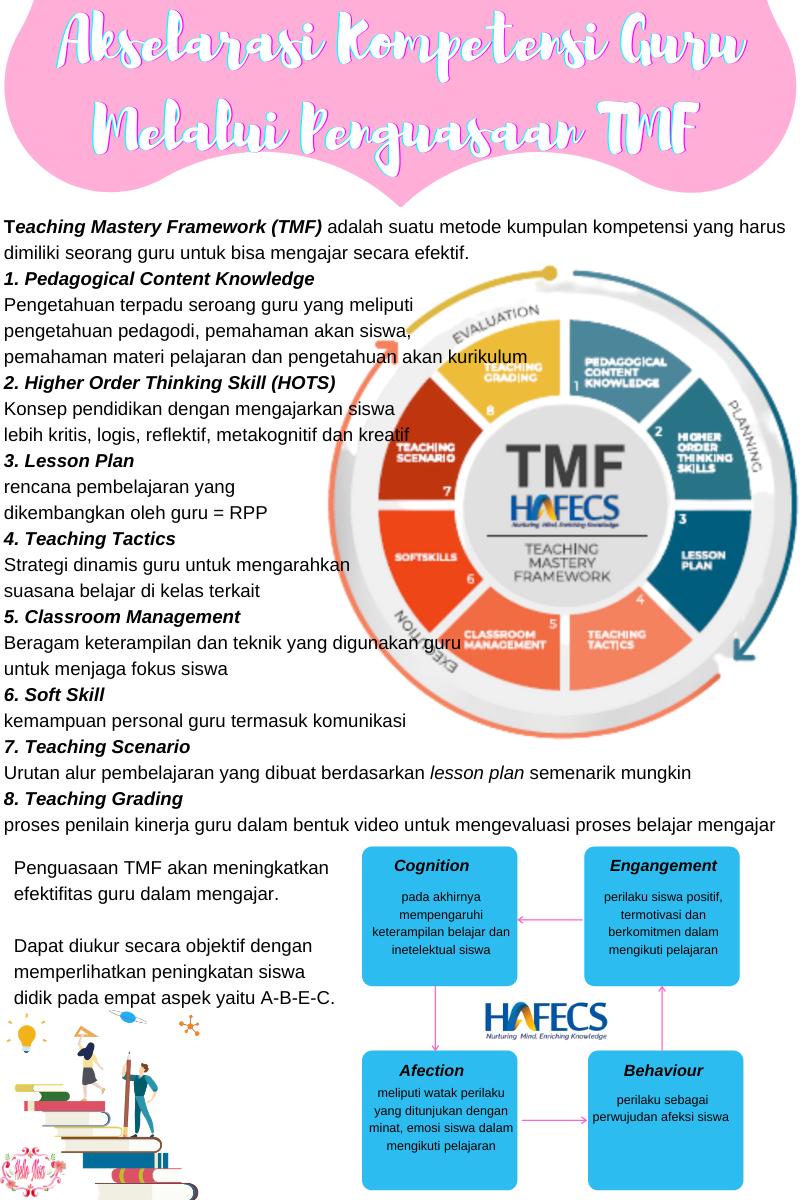 TMF ABEC