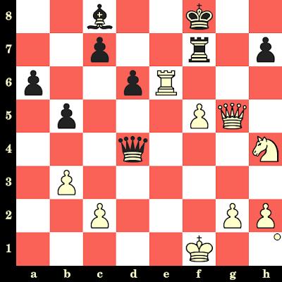 Les Blancs jouent et matent en 4 coups - Mikhail Tal vs David Bronstein, Tbilissi, 1982