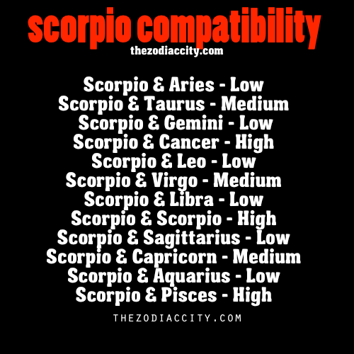 Leo and Scorpio - Compatibility in Sex, Love and Life