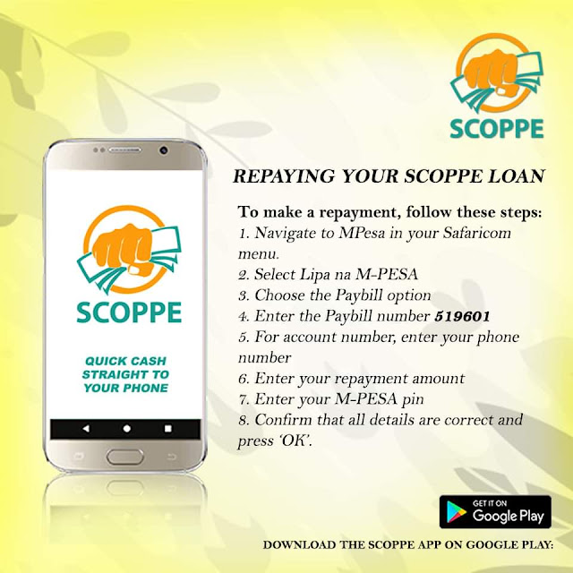 Repay Scoppe loan