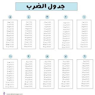 جدول الضرب من 1 إلى 10