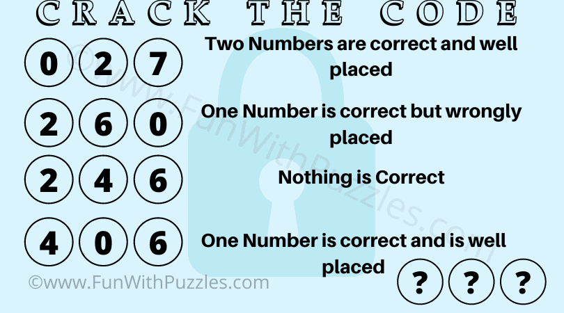 Tough Puzzle to Crack the Code
